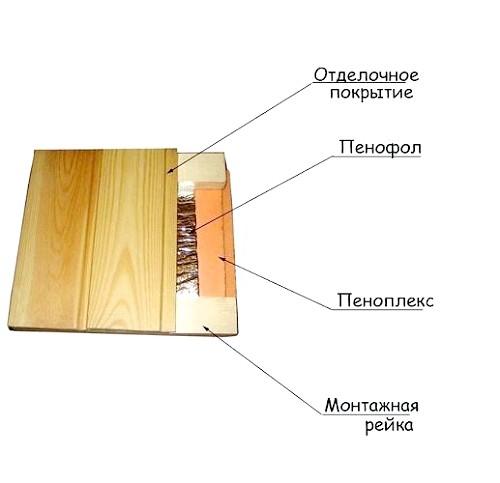 Фото - Особливості утеплення дерев'яних підлог