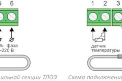 Схема кабелю теплої підлоги