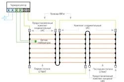 Схема перевірки теплої підлоги.