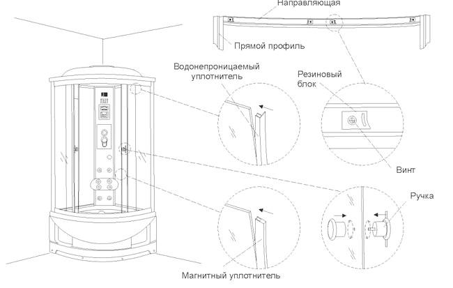 Фото - Як правильно підключити душову кабіну до електрики