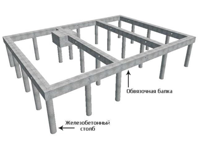 Фото - Як самостійно звести стовпчастий фундамент для каркасного будинку?