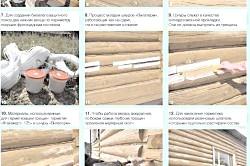 Послідовність зовнішніх робіт по закладенню тріщин