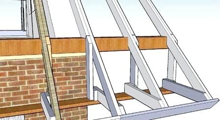 Фото - Кобилка в конструкції даху