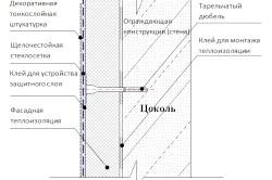 Схема обробки цоколя штукатуркою