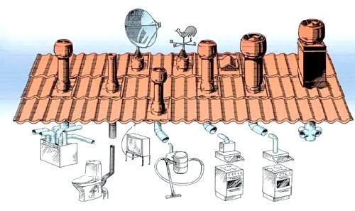 Фото - Монтаж дахових вентиляторів