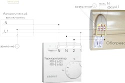 Фото - Норми, вимоги та дозвіл на встановлення газового котла в будинку