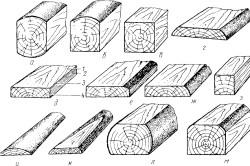 Відмінності пиломатеріалів за формою поперечного перерізу