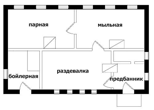 Фото - З чого краще будувати лазню: фундамент, стіни, підлога, стеля, дах, двері та вікна