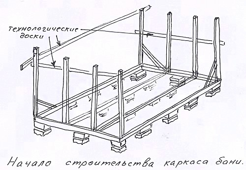 Початок будівництва каркаса лазні