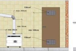 Схема монтажу газового конвектора.