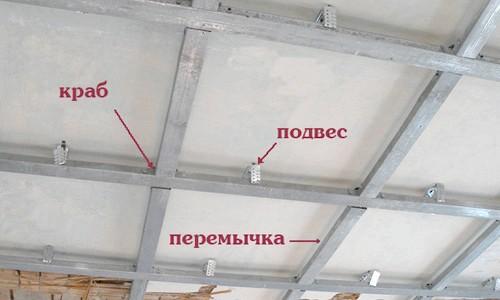 Фото - Монтаж підвісної гіпсокартонної стелі