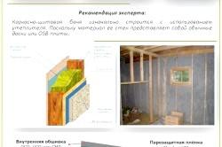 Схема утеплення каркасної стіни лазні