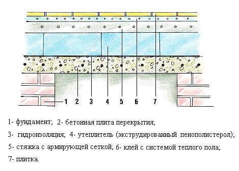 Двосхилий дах лазні