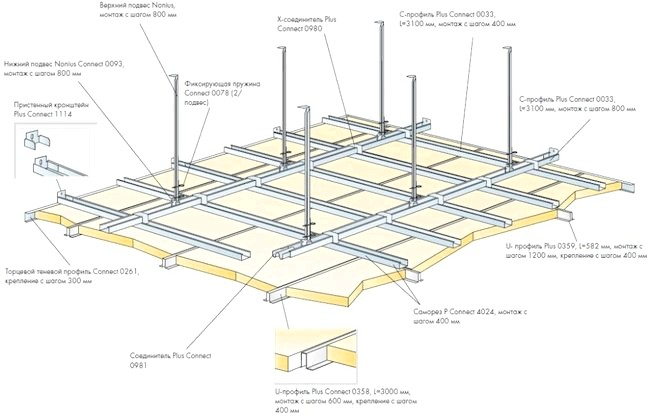 Фото - ВіДі і монтаж підвісних стель, встановлюваніх в різніх пріміщеннях
