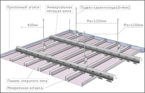 Фото - Інструкція по установці рейкового підвісної стелі і його пристрій