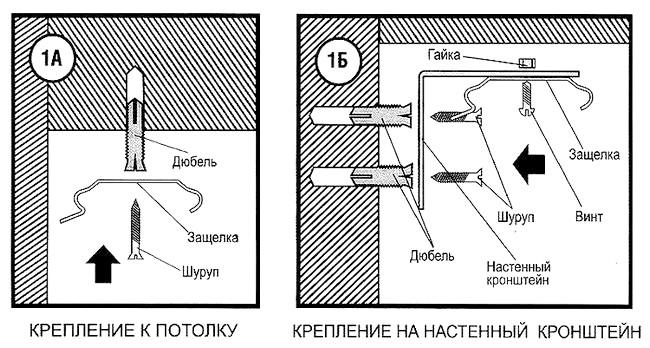 Фото - Етапи кріплення вертикальних жалюзі до стелі