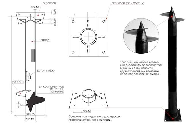 Фото - Як виготовити гвинтові палі