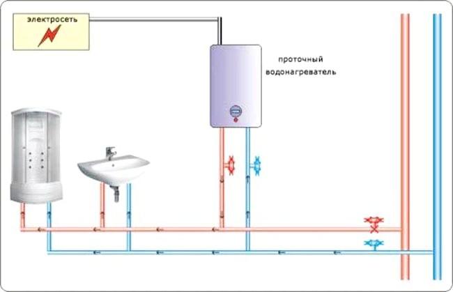 Фото - Як підключати водонагрівачі?