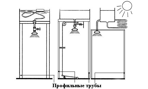 Фото - Як побудувати літню душову кабіну?
