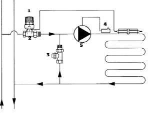 Фото - Як провести розрахунок водяної теплої підлоги - калькулятор і правила