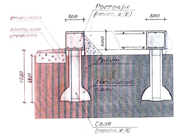 Фото - Як зробити фундамент для будинку?