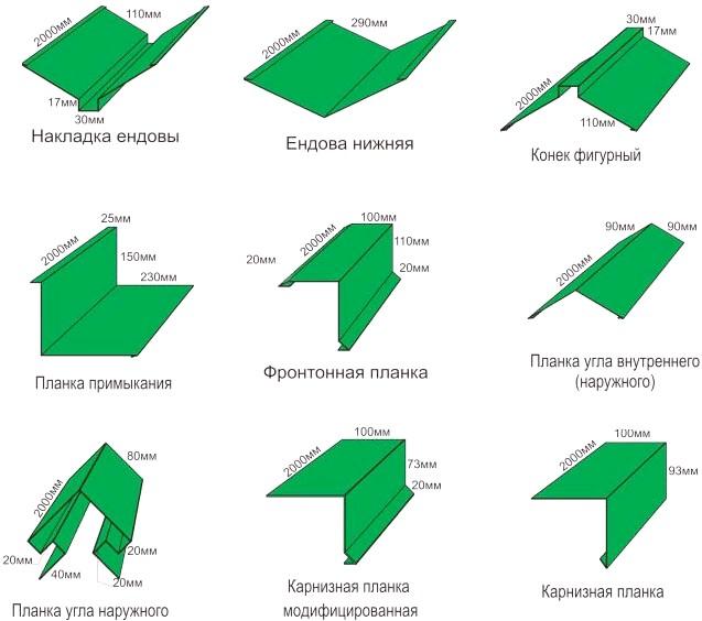 Фото - Як зробити дах з профнастилу своїми руками