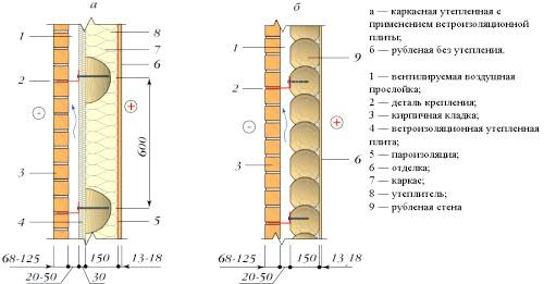 Фото - Як зробити облицювання фундаменту для дерев'яного будинку