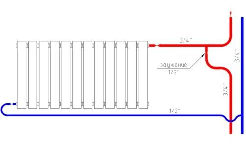 Фото - Як вибрати і встановити радіатори опалення