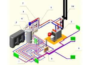 План-схема опалювальної системи