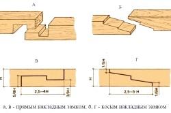 Кріплення брусів по довжині прямим і косим накладним замком
