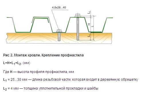Фото - Кріплення профільованого настилу і розрахунок саморізів