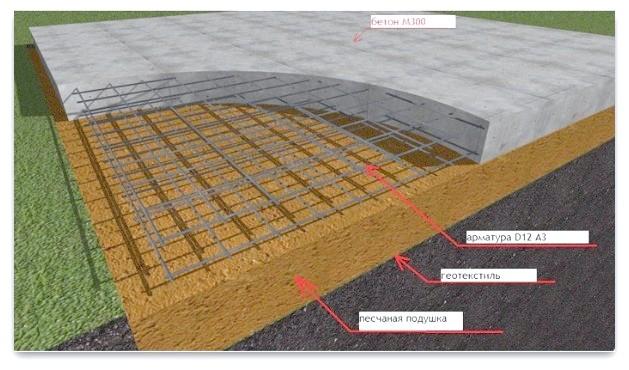 Фото - Мелкозаглубленний плитний фундамент для легких будівель