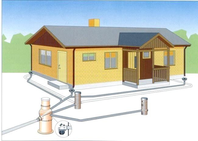 Фото - Монтаж каналізації в будинку