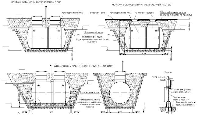 Фото - Монтаж каналізаційної системи