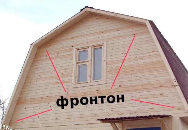 Фото - Монтуємо опору для скатів на даху своїми руками
