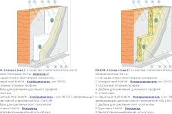 Системы утепления стен дома