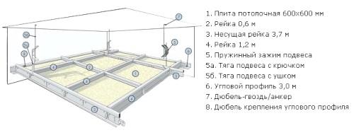 Фото - Особливості монтажу підвісних стель