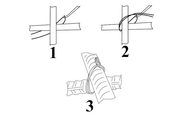 Фото - Особливості застосування та розрахунок арматури для фундаменту