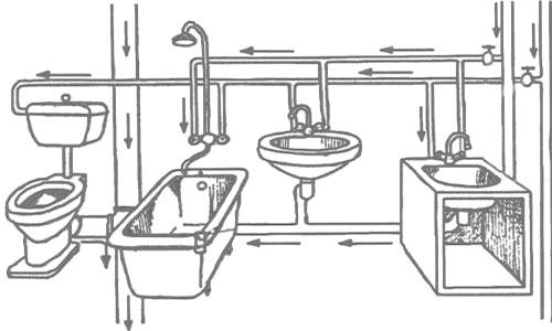 Фото - Підключаємо ванну до каналізації