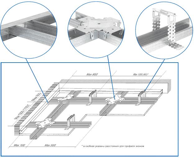 Фото - Підвісні стелі з гіпсокартону і їх дизайн
