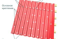 Схема Укладки листів профнастилу