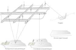 Фото - Застосування, переваги та недоліки енергонезалежних котлів