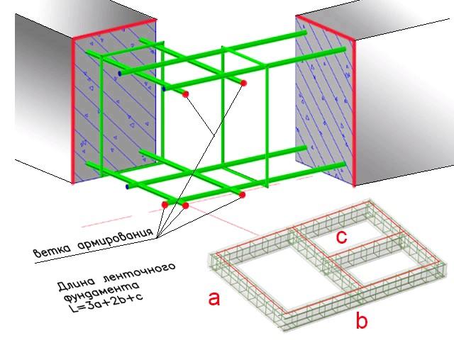 Фото - Приклад розрахунку міцності стрічкового фундаменту