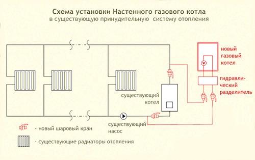 Схема монтажу газового котла в існуючу систему опалення.