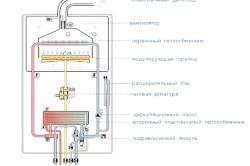Схема пристрою газового котла.