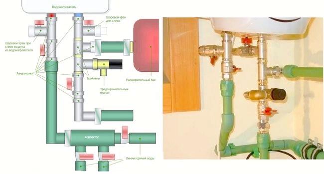 Фото - Рекомендації по вибору накопичувального водонагрівача