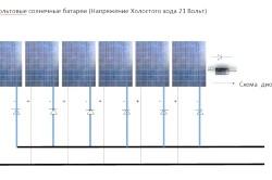 Схема підключення сонячних батарей