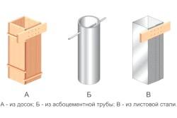 Види труб-опалубок для відновлення стовпчастого фундаменту