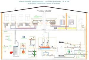 Фото - Як виглядає схема опалення двоповерхового будинку з примусовою циркуляцією теплоносія