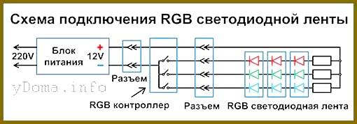 Фото - Підключення rgb світлодіодних стрічок